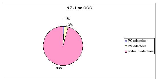 c9f9aeb585f92d NZ est de loin le locuteur occidental principal (les deux autres  n interviennent qu à la fin du corpus étudié). Parmi la totalité des  locuteurs, ...
