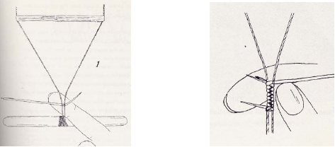 « The seven steps in porcupine quill plaiting », C. Lyford, figure 5 p. 47.